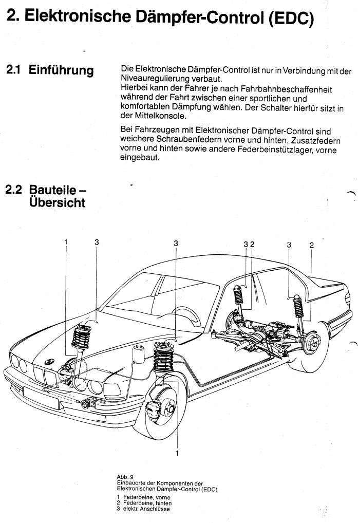 94 Bmw 740il Rear Suspension Diagram - Wiring Diagrams Hidden Car Wiring Circuit Diagram To An Edc on